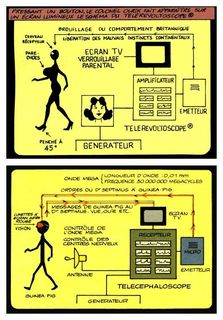 Telerevoltoscope et Telecephaloscope